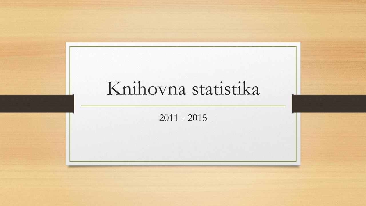 Knihovna statistika 2011 - 2015