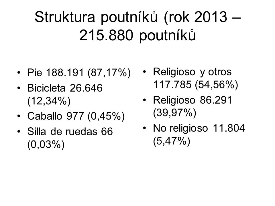 Struktura poutníků (rok 2013 – 215.880 poutníků Pie 188.191 (87,17%) Bicicleta 26.646 (12,34%) Caballo 977 (0,45%) Silla de ruedas 66 (0,03%) Religioso y otros 117.785 (54,56%) Religioso 86.291 (39,97%) No religioso 11.804 (5,47%)