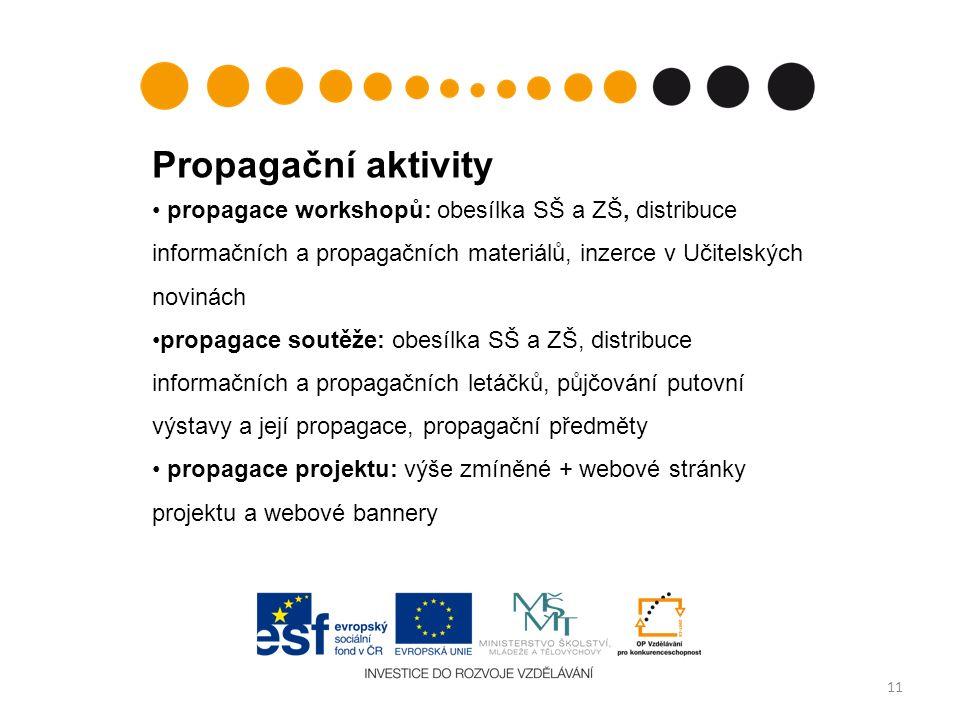 11 Propagační aktivity propagace workshopů: obesílka SŠ a ZŠ, distribuce informačních a propagačních materiálů, inzerce v Učitelských novinách propagace soutěže: obesílka SŠ a ZŠ, distribuce informačních a propagačních letáčků, půjčování putovní výstavy a její propagace, propagační předměty propagace projektu: výše zmíněné + webové stránky projektu a webové bannery