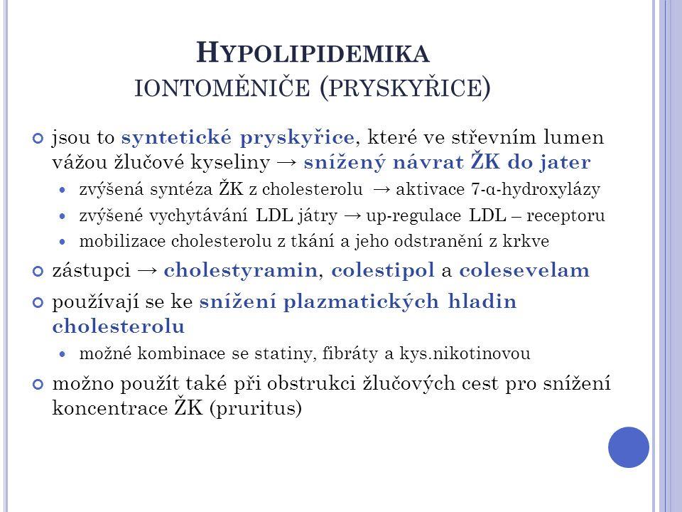 H YPOLIPIDEMIKA IONTOMĚNIČE ( PRYSKYŘICE ) jsou to syntetické pryskyřice, které ve střevním lumen vážou žlučové kyseliny → snížený návrat ŽK do jater
