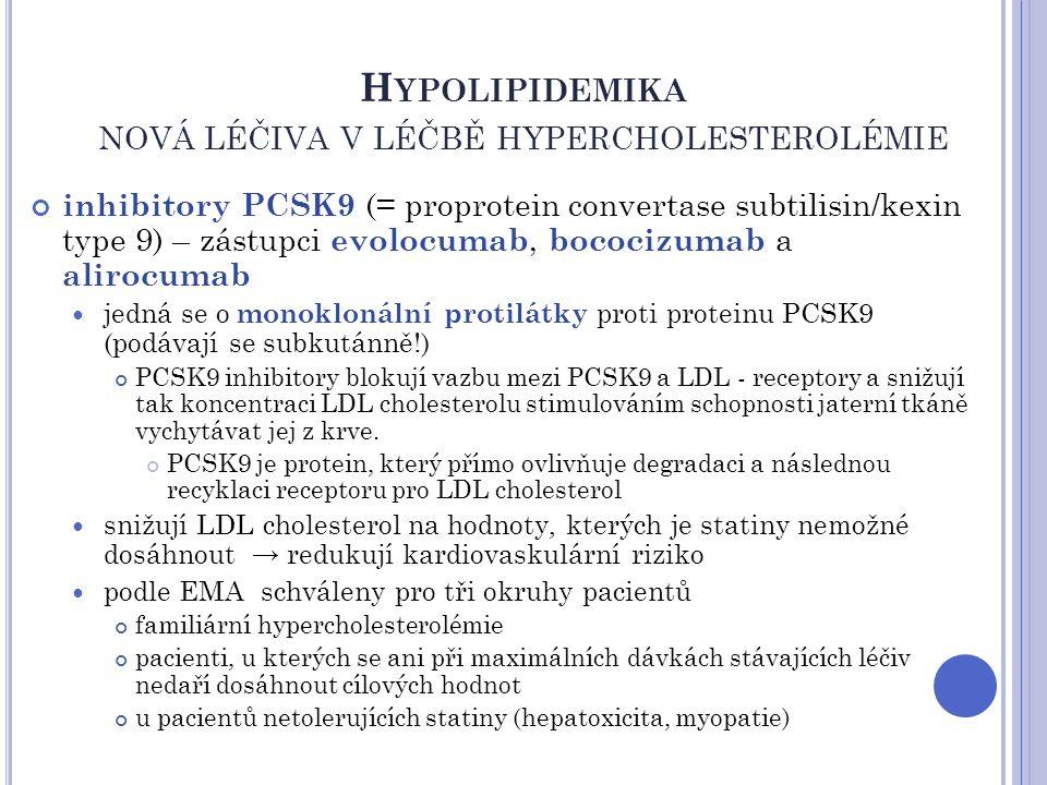 H YPOLIPIDEMIKA NOVÁ LÉČIVA V LÉČBĚ HYPERCHOLESTEROLÉMIE inhibitory PCSK9 (= proprotein convertase subtilisin/kexin type 9) – zástupci evolocumab, boc