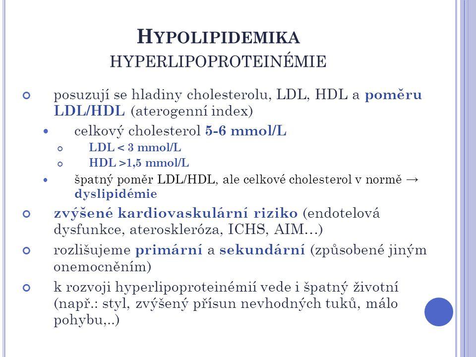 H YPOLIPIDEMIKA PŘÍKLADY FARMAKOTERAPIE DYSLIPOPROTEINÉMIÍ spojení nefarmakologického přístupu a farmakoterapie monoterapie je nahrazována synergicky působící kombinovanou terapií primární hypertriglyceridémie zvýšený přívod omega – 3 – vícenenasycených kyselin fibráty a kyselina nikotinová primární hypercholesterolémie iontoměniče, statiny a kyslina nikotinová nedostatek HDL kyselina nikotinová přímo zvyšuje hladiny HDL sekundární hyperlipoproteinémie léčba příčiny + symptomaticky podle nálezu v krvi