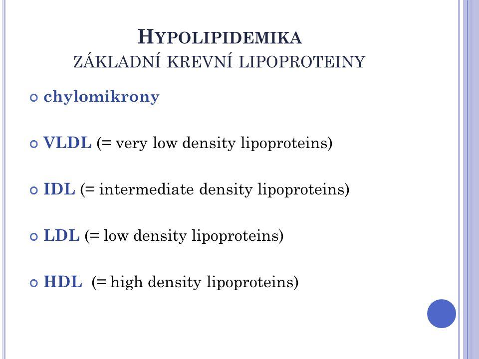 H YPOLIPIDEMIKA CHYLOMIKRONY jsou to lipoproteiny s nejmenší hustotou (nižší relativní obsah bílkovin a vyšší obsah lipidů) jsou tvořeny v tenkém střevě → transportují TAG do tkání lymfou se dostávají přímo do systémové cirkulace, čímž obcházejí játra účinkem lipoproteinové lipázy jsou TAG v tkáních uvolňovány a vzniká chylomikronový zbytek (remnant), který je bohatý na cholesterol z potravy je vychytáván v játrech a biodegradován lysozomálními enzymy apolipoproteiny → A-I, A-II, A-IV, B-48, C-III, E