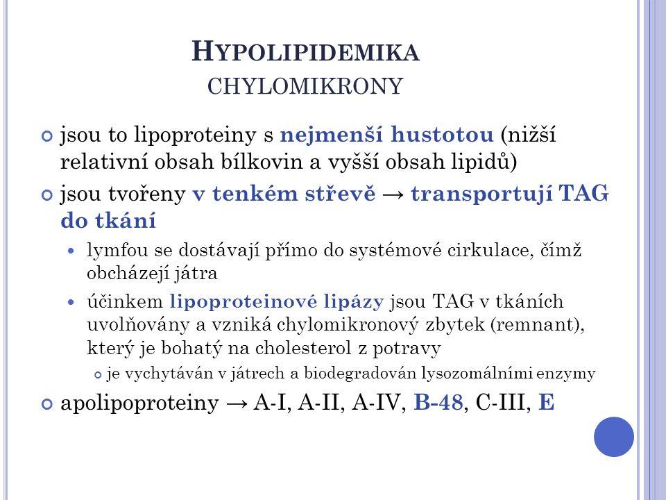H YPOLIPIDEMIKA VLDL & IDL VLDL (= very low density lipoproteins) jsou syntetizovány v játrech (obsahují především TAG) z jater jsou TAG transportovány na periferii a hydrolyzovány lipoproteinovou lipázou apoproteiny → B-100, C-I, C-II, C-III, E IDL (= intermediate density lipoproteins) jsou konečným produktem degradace VLDL (obsahují hlavně cholesterol) jsou vychytávány játry nebo konvertovány na LDL jaterní lipázou