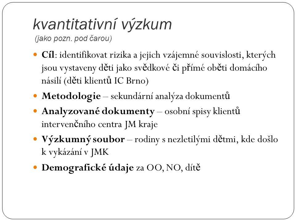 kvantitativní výzkum (jako pozn.
