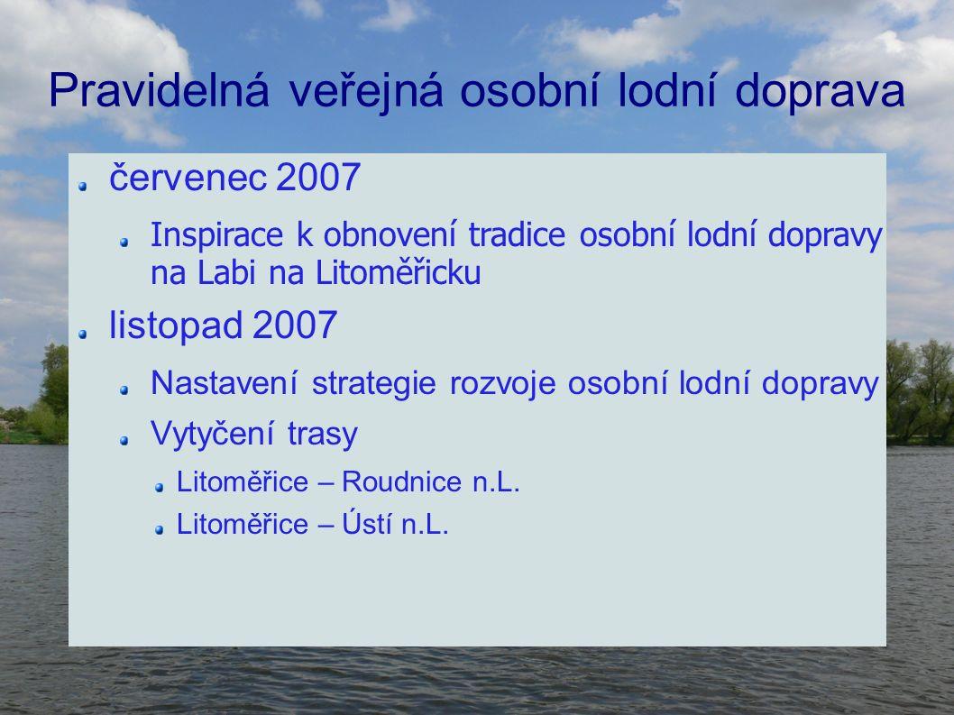 červenec 2007 Inspirace k obnovení tradice osobní lodní dopravy na Labi na Litoměřicku listopad 2007 Nastavení strategie rozvoje osobní lodní dopravy Vytyčení trasy Litoměřice – Roudnice n.L.