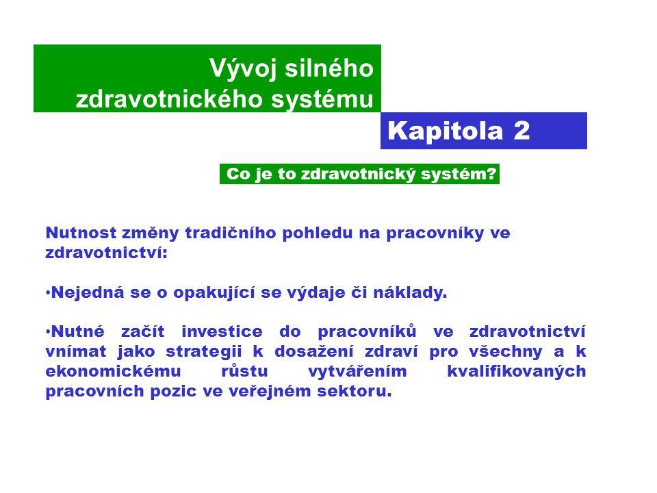 Vývoj silného zdravotnického systému Kapitola 2 Co je to zdravotnický systém.