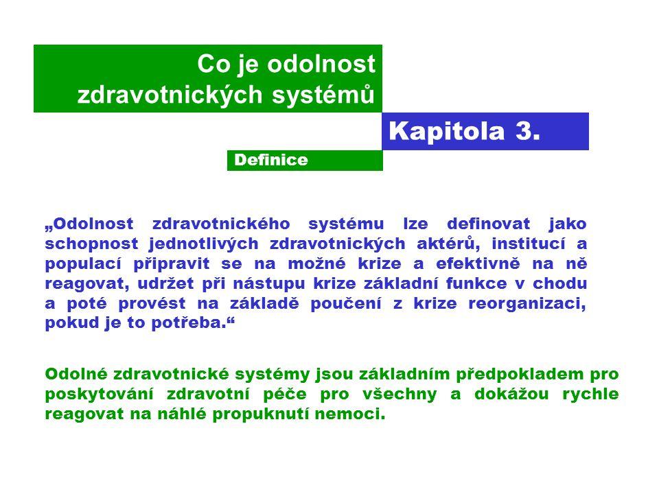 Co je odolnost zdravotnických systémů Kapitola 3.