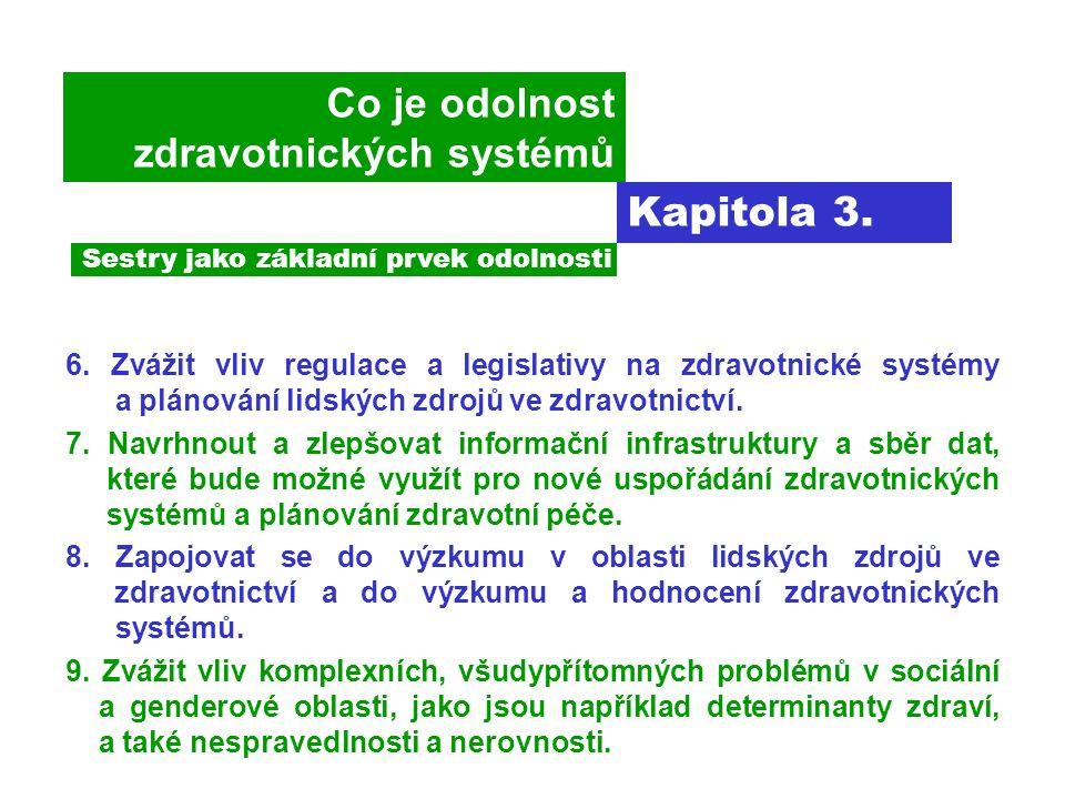Co je odolnost zdravotnických systémů 6.