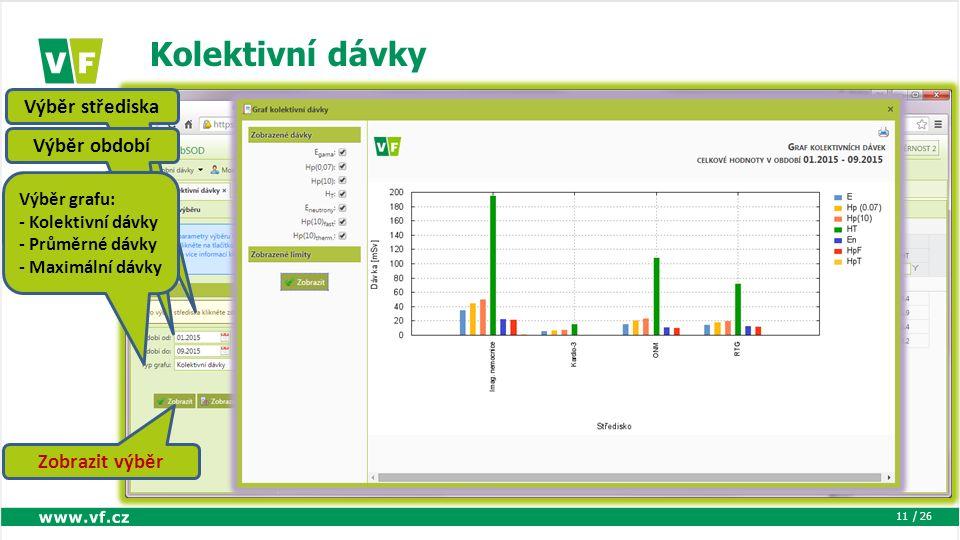 / 26 Kolektivní dávky 11 Výběr střediska Zobrazit výběr Výběr období Výběr grafu: - Kolektivní dávky - Průměrné dávky - Maximální dávky