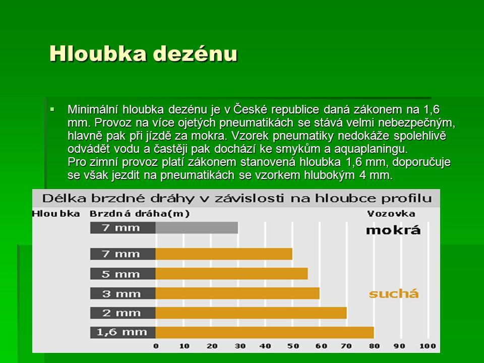 Hloubka dezénu Hloubka dezénu  Minimální hloubka dezénu je v České republice daná zákonem na 1,6 mm. Provoz na více ojetých pneumatikách se stává vel