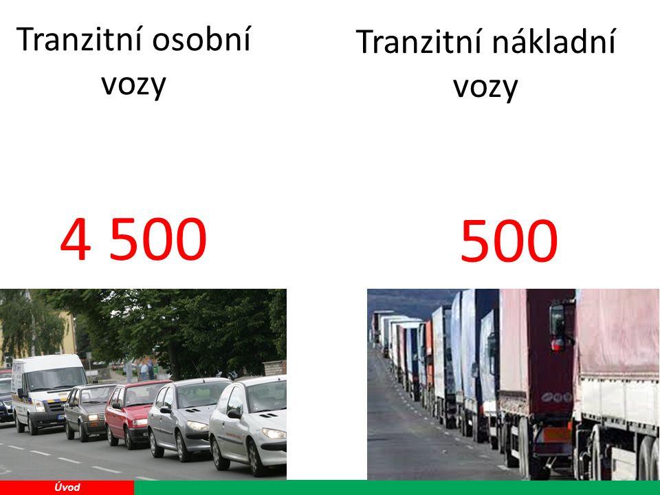 10 Úvod 4 500 500 Tranzitní osobní vozy Tranzitní nákladní vozy