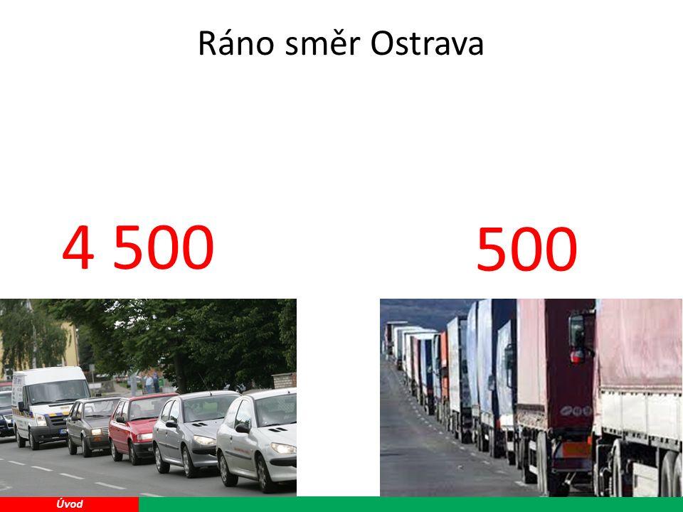 11 Úvod 4 500 500 Ráno směr Ostrava