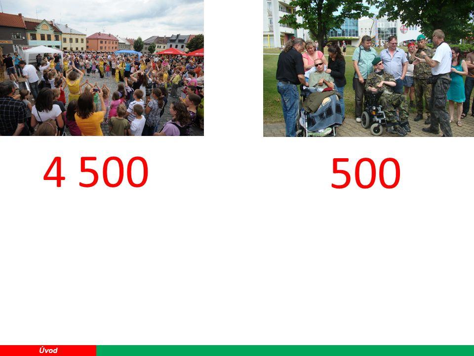 8 Úvod 4 500 500