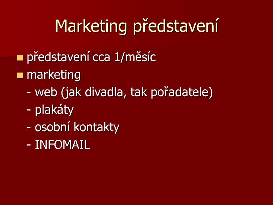 Marketing představení představení cca 1/měsíc představení cca 1/měsíc marketing marketing - web (jak divadla, tak pořadatele) - plakáty - osobní kontakty - INFOMAIL