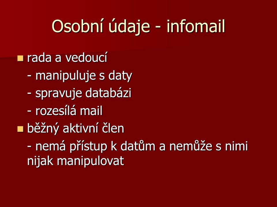 Osobní údaje – aktivní člen registrováno registrováno - jméno - telefon - mail (icq a jiné ie služby) - adresa - věk - zaplaceno/nezaplaceno