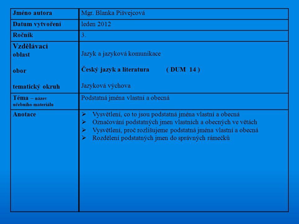 Jméno autoraMgr. Blanka Pišvejcová Datum vytvořeníleden 2012 Ročník3. Vzdělávací oblast obor tematický okruh Jazyk a jazyková komunikace Český jazyk a