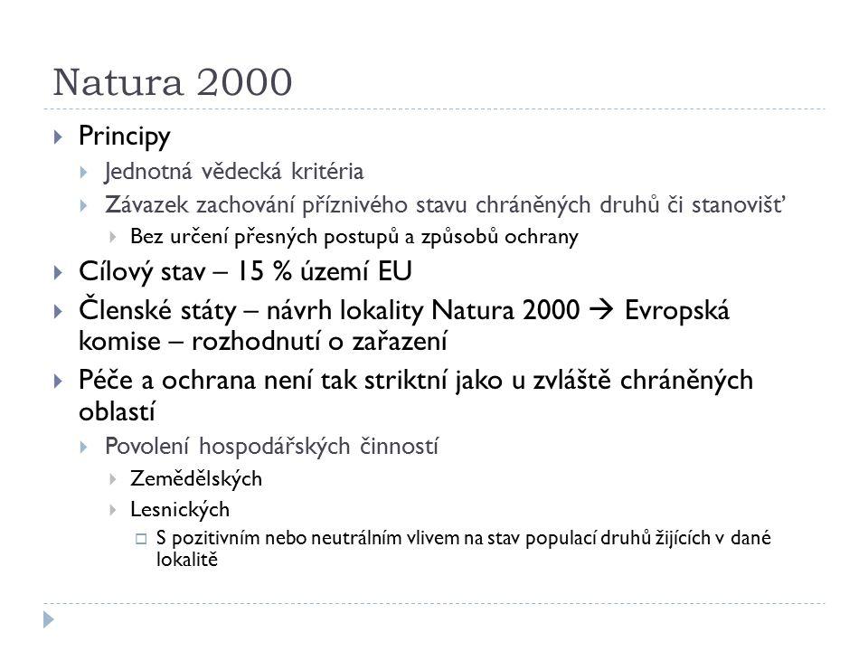 Natura 2000  Principy  Jednotná vědecká kritéria  Závazek zachování příznivého stavu chráněných druhů či stanovišť  Bez určení přesných postupů a způsobů ochrany  Cílový stav – 15 % území EU  Členské státy – návrh lokality Natura 2000  Evropská komise – rozhodnutí o zařazení  Péče a ochrana není tak striktní jako u zvláště chráněných oblastí  Povolení hospodářských činností  Zemědělských  Lesnických  S pozitivním nebo neutrálním vlivem na stav populací druhů žijících v dané lokalitě