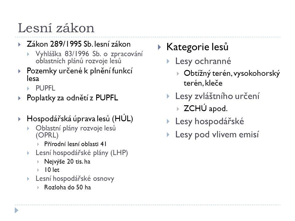 Lesní zákon  Zákon 289/1995 Sb. lesní zákon  Vyhláška 83/1996 Sb.