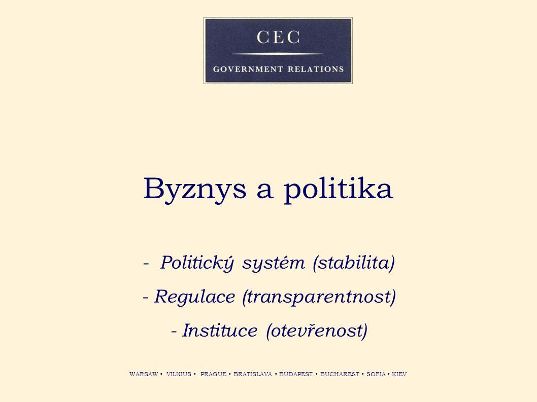 WARSAW VILNIUS PRAGUE BRATISLAVA BUDAPEST BUCHAREST SOFIA KIEV Byznys a politika - Politický systém (stabilita) - Regulace (transparentnost) - Institu