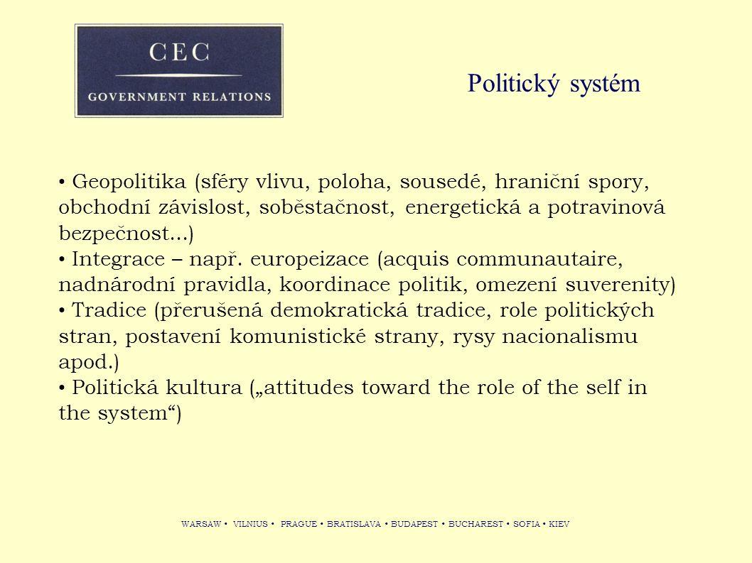 WARSAW VILNIUS PRAGUE BRATISLAVA BUDAPEST BUCHAREST SOFIA KIEV Politický systém Geopolitika (sféry vlivu, poloha, sousedé, hraniční spory, obchodní zá