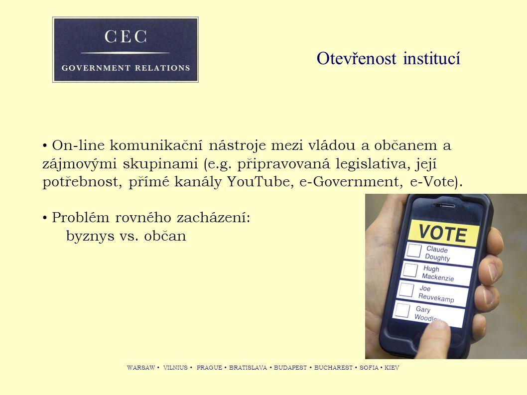 WARSAW VILNIUS PRAGUE BRATISLAVA BUDAPEST BUCHAREST SOFIA KIEV Otevřenost institucí On-line komunikační nástroje mezi vládou a občanem a zájmovými sku