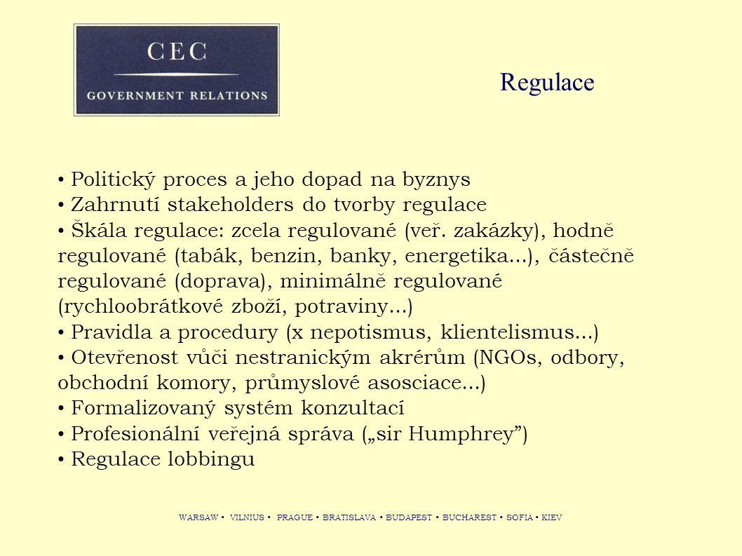 WARSAW VILNIUS PRAGUE BRATISLAVA BUDAPEST BUCHAREST SOFIA KIEV Regulace Politický proces a jeho dopad na byznys Zahrnutí stakeholders do tvorby regula