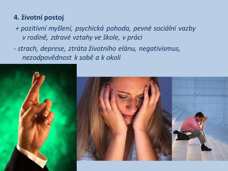 4. životní postoj + pozitivní myšlení, psychická pohoda, pevné sociální vazby v rodině, zdravé vztahy ve škole, v práci - strach, deprese, ztráta živo
