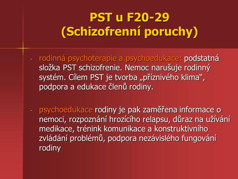 PST u F20-29 (Schizofrenní poruchy) - rodinná psychoterapie a psychoedukace: podstatná složka PST schizofrenie.