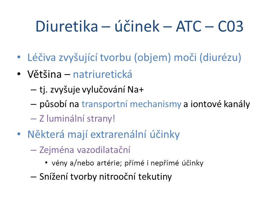 Diuretika – účinek – ATC – C03 Léčiva zvyšující tvorbu (objem) moči (diurézu) Většina – natriuretická – tj. zvyšuje vylučování Na+ – působí na transpo