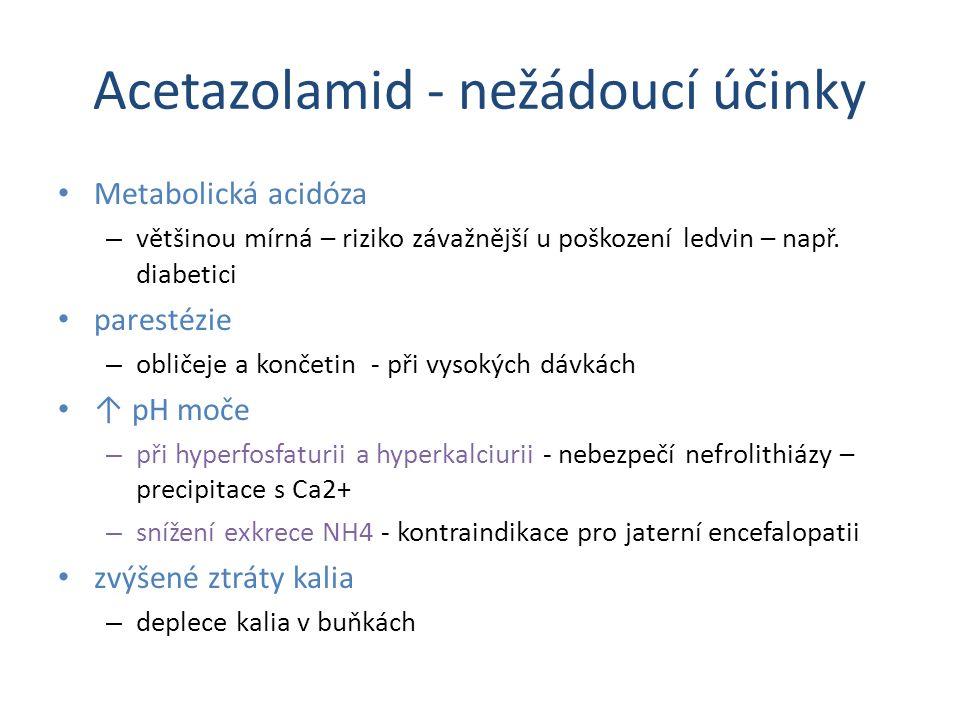 Acetazolamid - nežádoucí účinky Metabolická acidóza – většinou mírná – riziko závažnější u poškození ledvin – např. diabetici parestézie – obličeje a