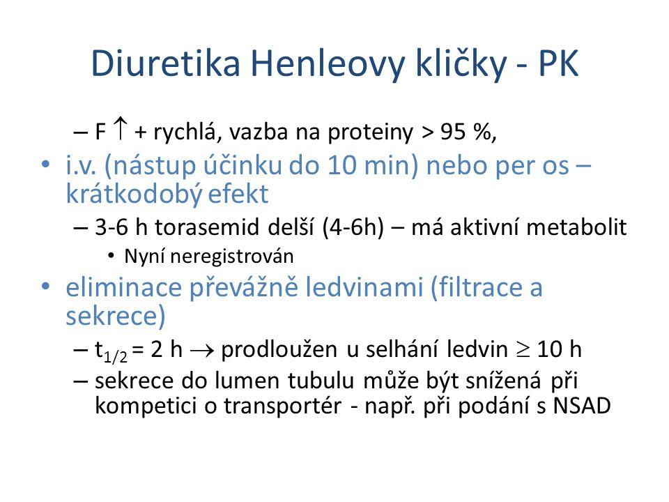 Diuretika Henleovy kličky - PK – F  + rychlá, vazba na proteiny > 95 %, i.v.