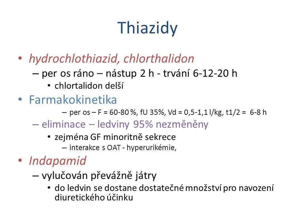 Thiazidy hydrochlothiazid, chlorthalidon – per os ráno – nástup 2 h - trvání 6-12-20 h chlortalidon delší Farmakokinetika – per os – F = 60-80 %, fU 35%, Vd = 0,5-1,1 l/kg, t1/2 = 6-8 h – eliminace – ledviny 95% nezměněny zejména GF minoritně sekrece – interakce s OAT - hyperurikémie, Indapamid – vylučován převážně játry do ledvin se dostane dostatečné množství pro navození diuretického účinku