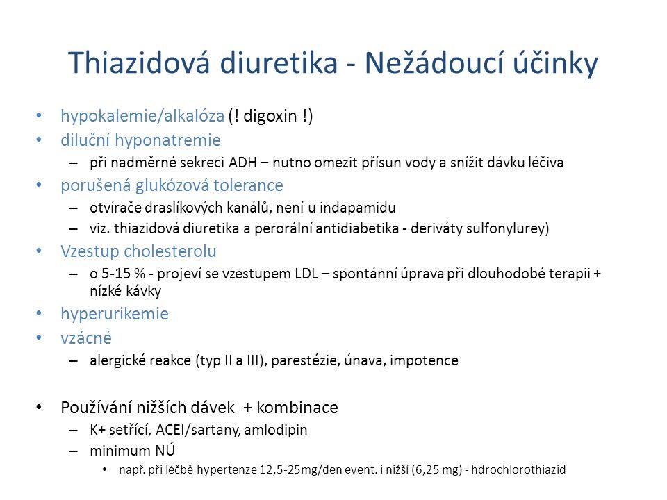 Thiazidová diuretika - Nežádoucí účinky hypokalemie/alkalóza (! digoxin !) diluční hyponatremie – při nadměrné sekreci ADH – nutno omezit přísun vody