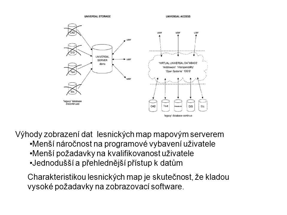 Výhody zobrazení dat lesnických map mapovým serverem Menší náročnost na programové vybavení uživatele Menší požadavky na kvalifikovanost uživatele Jednodušší a přehlednější přístup k datům Charakteristikou lesnických map je skutečnost, že kladou vysoké požadavky na zobrazovací software.
