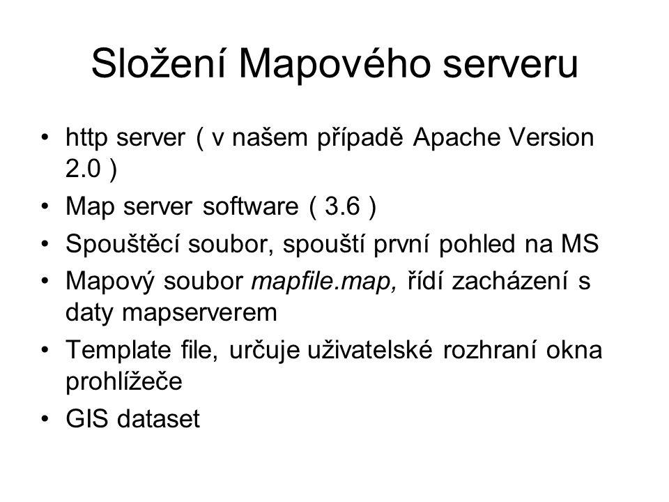 Složení Mapového serveru http server ( v našem případě Apache Version 2.0 ) Map server software ( 3.6 ) Spouštěcí soubor, spouští první pohled na MS Mapový soubor mapfile.map, řídí zacházení s daty mapserverem Template file, určuje uživatelské rozhraní okna prohlížeče GIS dataset