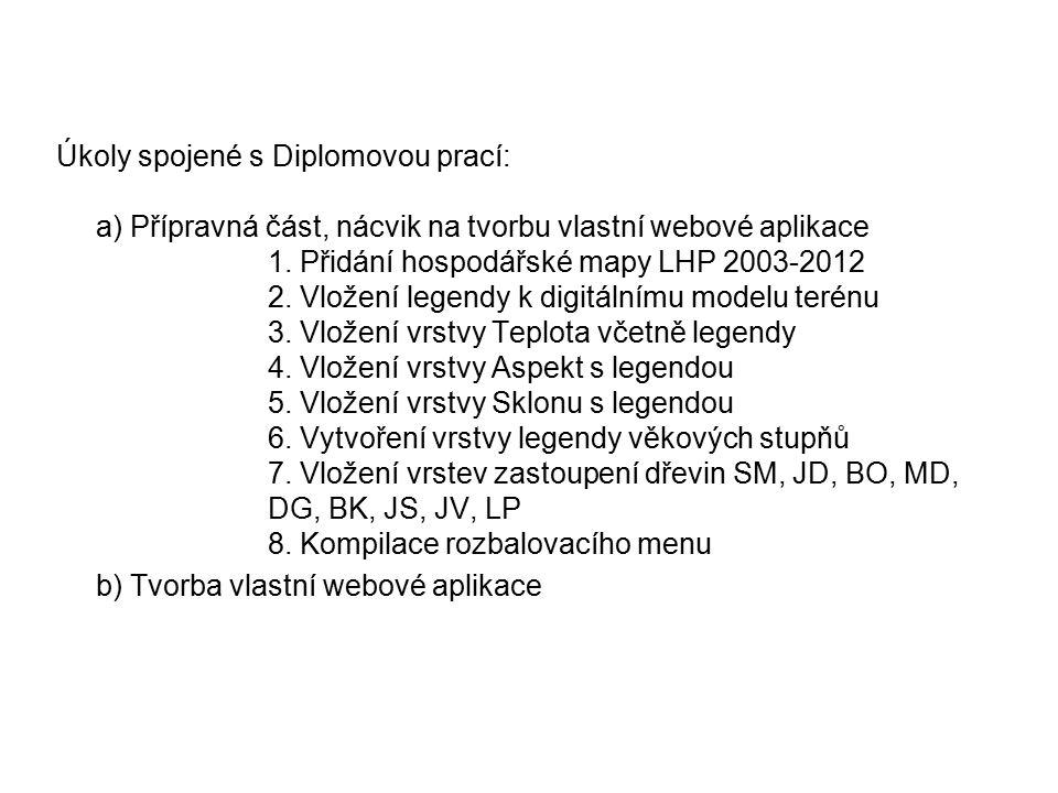 Úkoly spojené s Diplomovou prací: a) Přípravná část, nácvik na tvorbu vlastní webové aplikace 1.