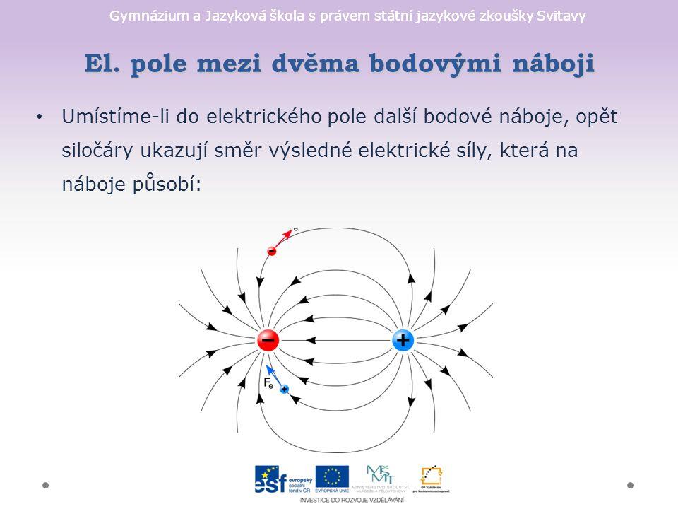 Gymnázium a Jazyková škola s právem státní jazykové zkoušky Svitavy El.