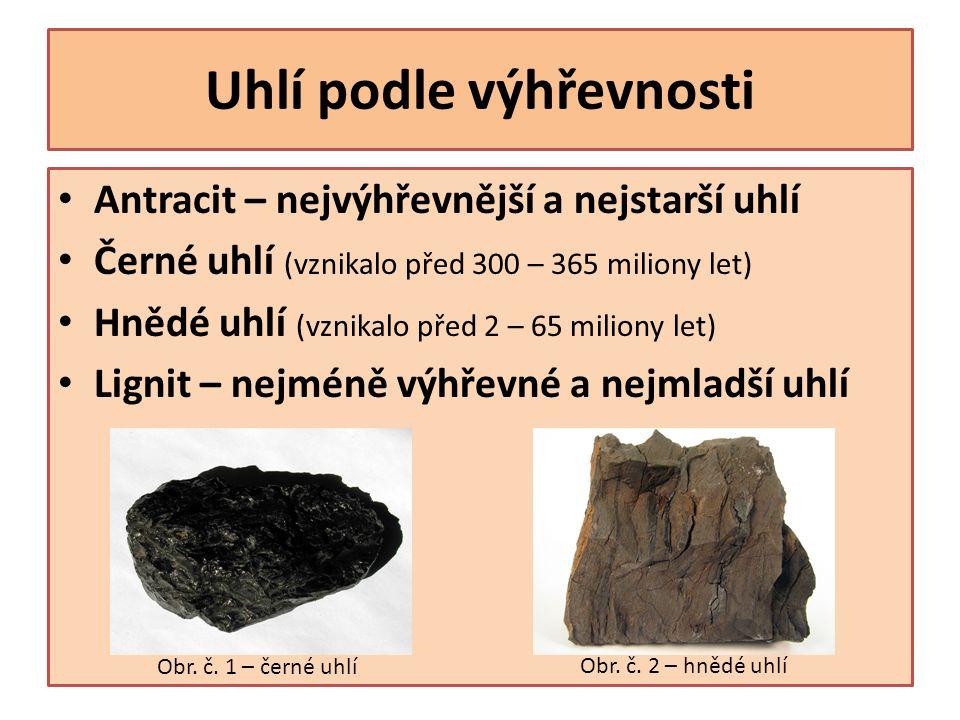 Uhlí podle výhřevnosti Antracit – nejvýhřevnější a nejstarší uhlí Černé uhlí (vznikalo před 300 – 365 miliony let) Hnědé uhlí (vznikalo před 2 – 65 miliony let) Lignit – nejméně výhřevné a nejmladší uhlí Obr.