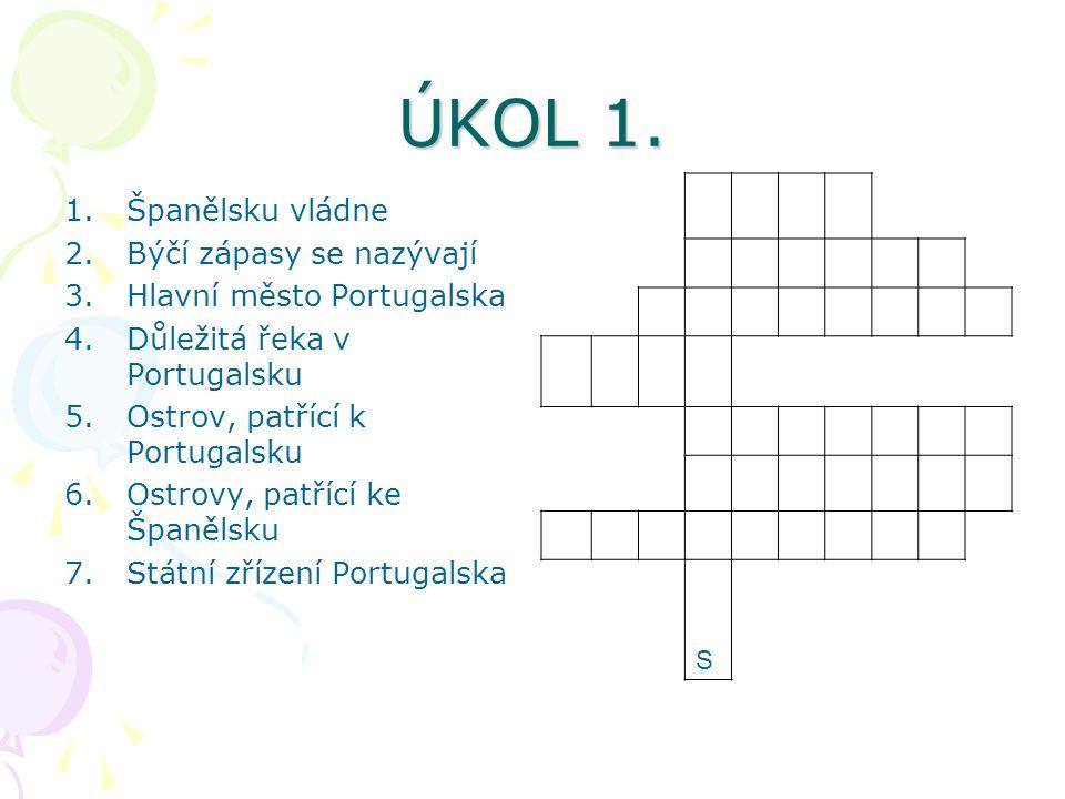 ÚKOL 1. 1.Španělsku vládne 2.Býčí zápasy se nazývají 3.Hlavní město Portugalska 4.Důležitá řeka v Portugalsku 5.Ostrov, patřící k Portugalsku 6.Ostrov