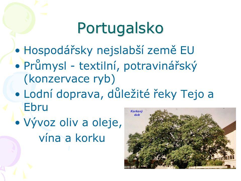 Portugalsko Hospodářsky nejslabší země EU Průmysl - textilní, potravinářský (konzervace ryb) Lodní doprava, důležité řeky Tejo a Ebru Vývoz oliv a oleje, vína a korku