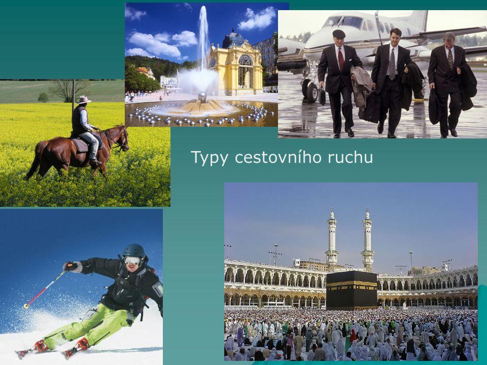 Typy cestovního ruchu