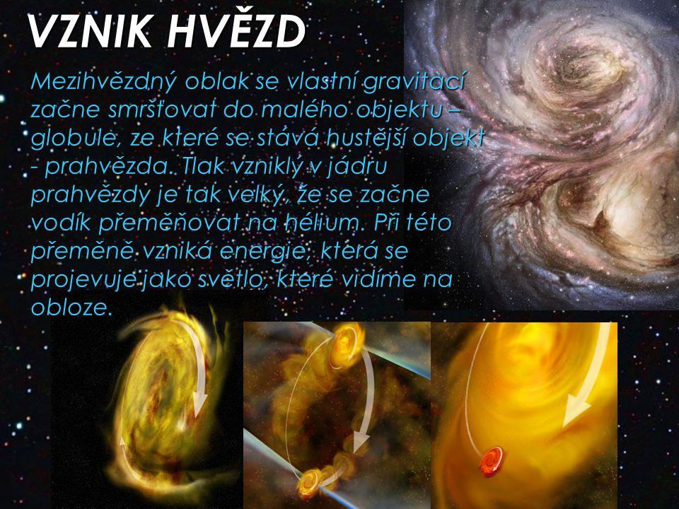 VZNIK HVĚZD Mezihvězdný oblak se vlastní gravitací začne smršťovat do malého objektu – globule, ze které se stává hustější objekt - prahvězda.