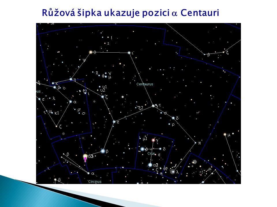 Růžová šipka ukazuje pozici  Centauri