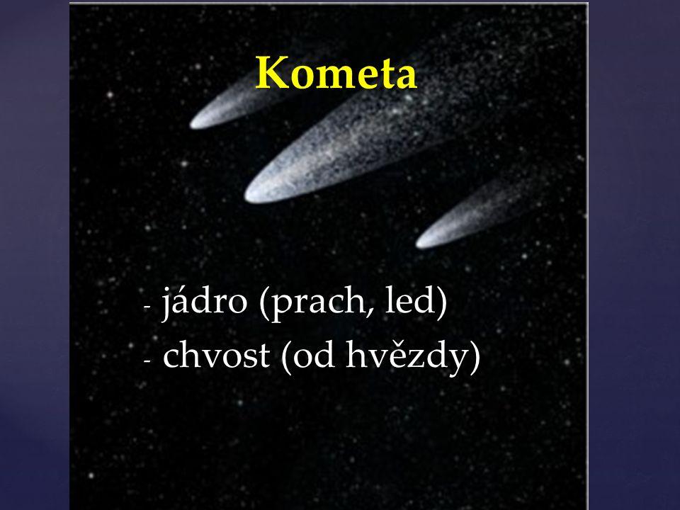 Kometa - jádro (prach, led) - chvost (od hvězdy)
