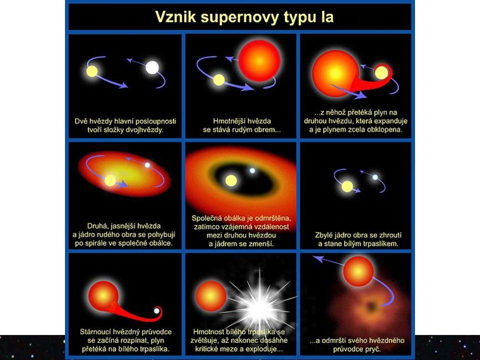 supernova bílý trpaslík -zbytky Keplerovy supernovy