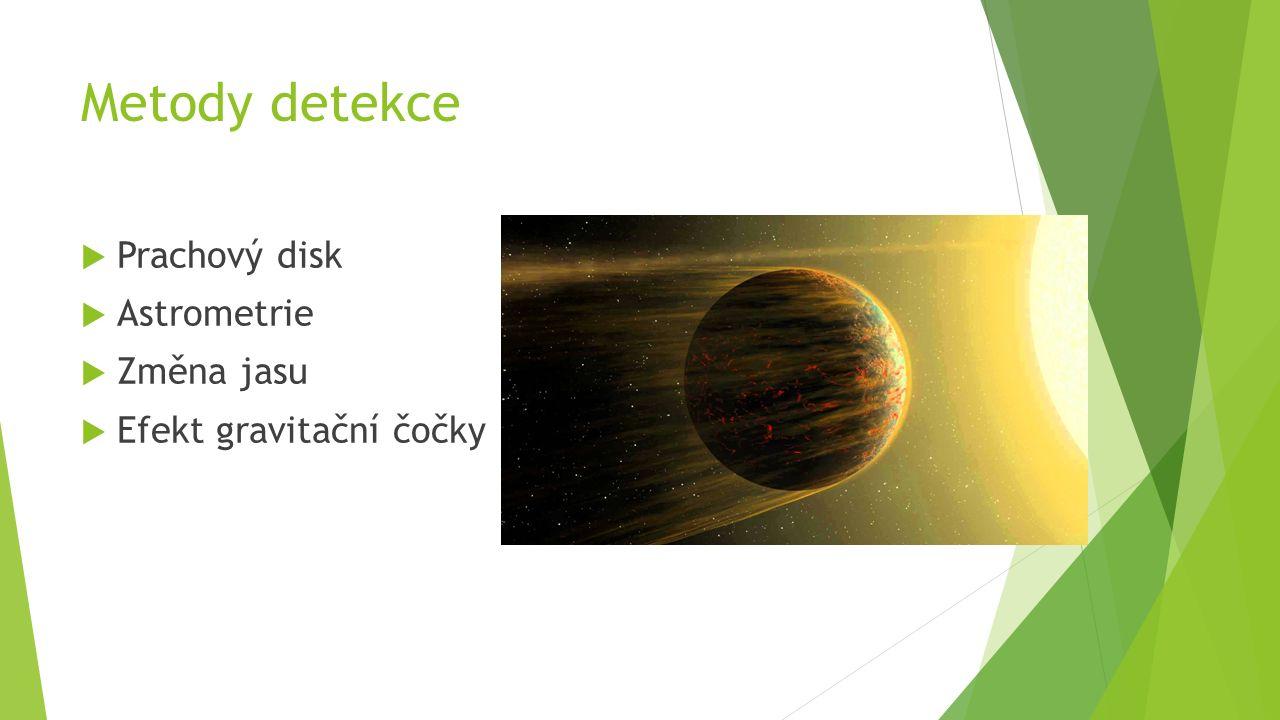 Metody detekce  Prachový disk  Astrometrie  Změna jasu  Efekt gravitační čočky