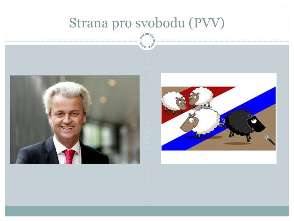 Strana pro svobodu (PVV)