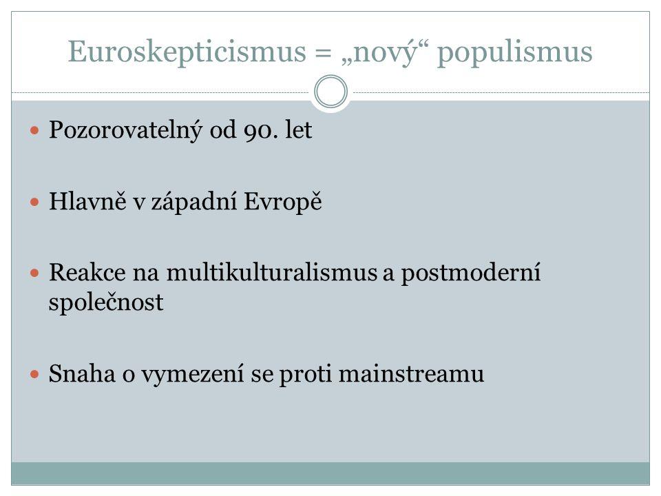 """Euroskepticismus = """"nový"""" populismus Pozorovatelný od 90. let Hlavně v západní Evropě Reakce na multikulturalismus a postmoderní společnost Snaha o vy"""