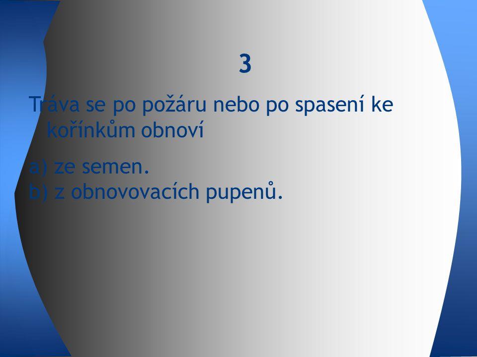 Které zvíře nepatří do tundry? a) Karibu. b) Vlk. c) Gazela. d) Husa. 4